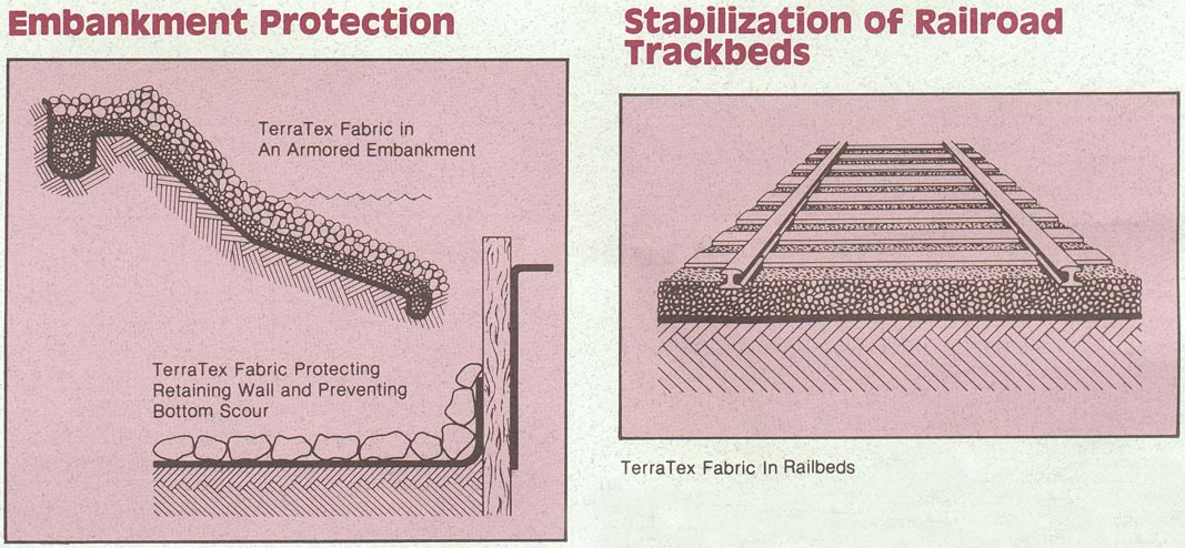 HEAVY DUTY STABILIZATION FABRIC